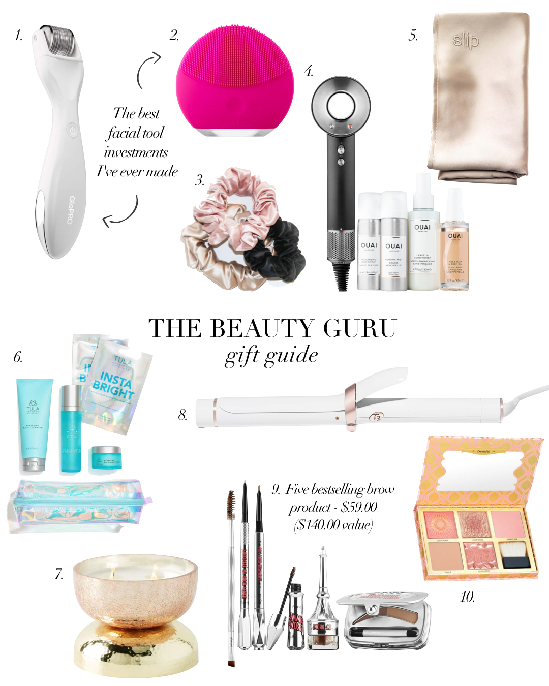 941fc1b9558 Christmas Gift Ideas for Her  Beauty Lover