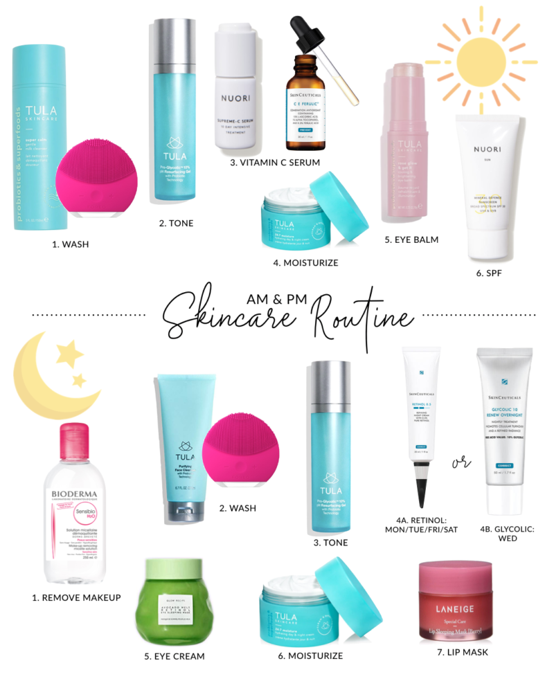 Best Skin Care Routine: What Order To Apply Skin Care Products