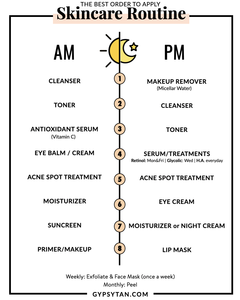 How To Layer Skin Care Printable Guide Order To Apply Skin Care Products