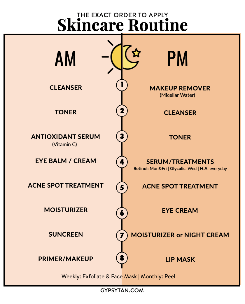How to Layer Skin Care  Printable Guide: Order to Apply Skin Care
